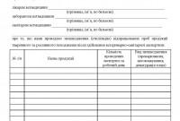 Акт утилізації відпрацьованих проб продукції